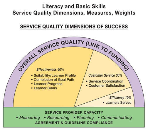 quality of measurement coursework write up Literature review for service quality dissertation writing service ireland rated 5 stars based on 99 reviews but masters and doctoral candidates in education and related fields have found academic argumentation to be seamlessly intuitive with the six-step process pioneered by this book.